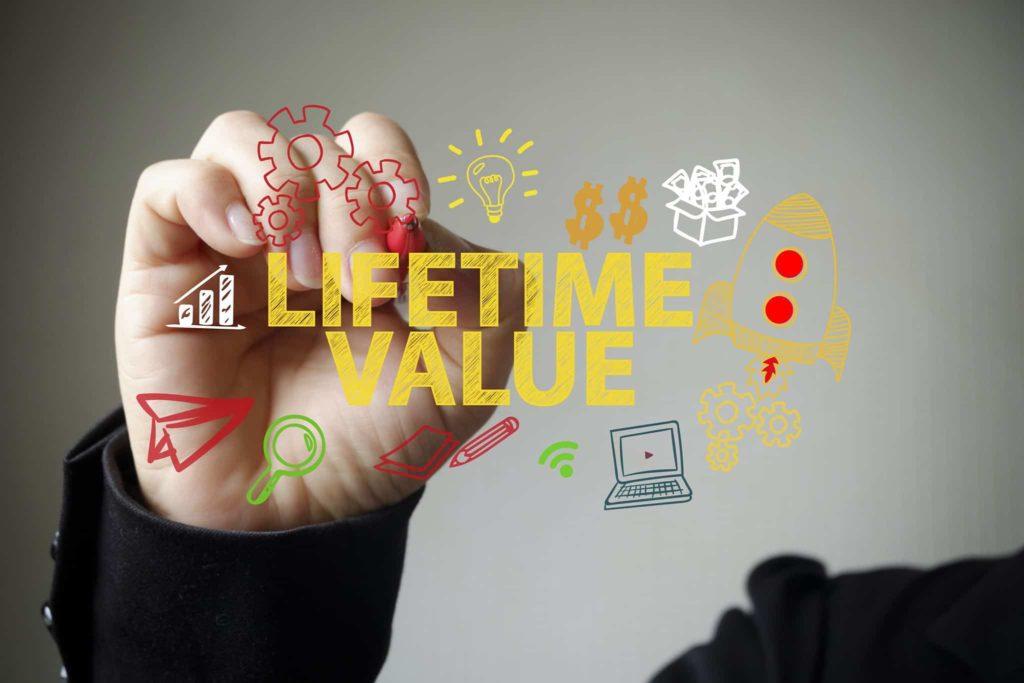 Life Time Value - Nacif Contabilidade